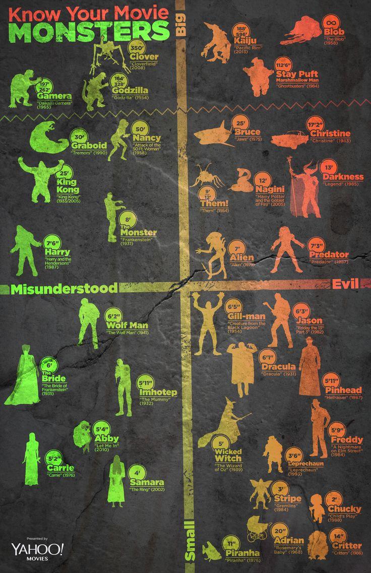 halloween monstros cinema