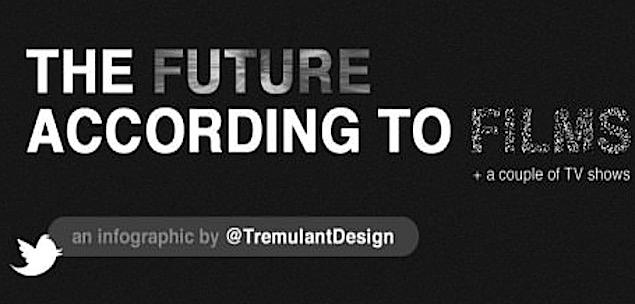 o futuro em filmes 2