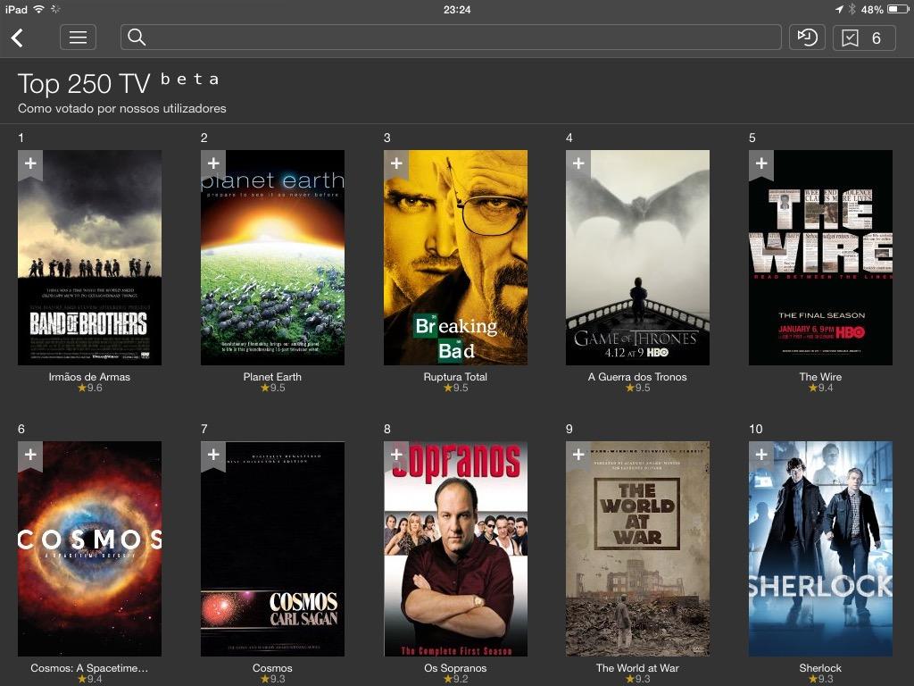 Top 250 TV