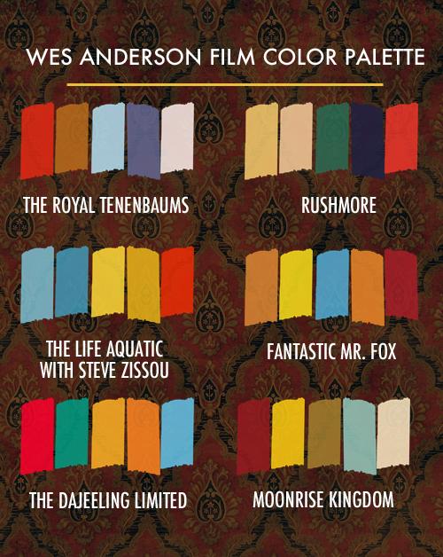 wes-anderson-paleta-cores