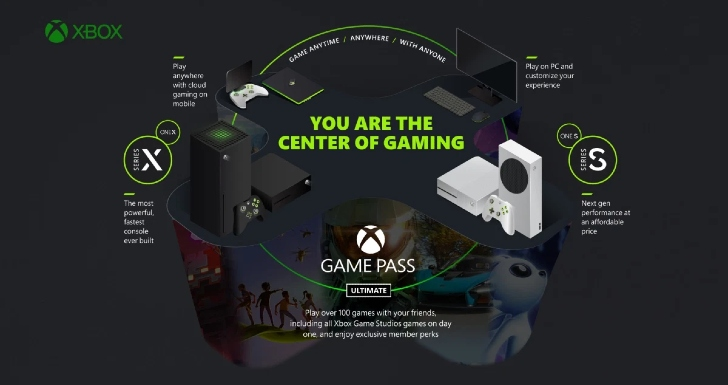 Xbox Game Pass Ultimate Next Gen