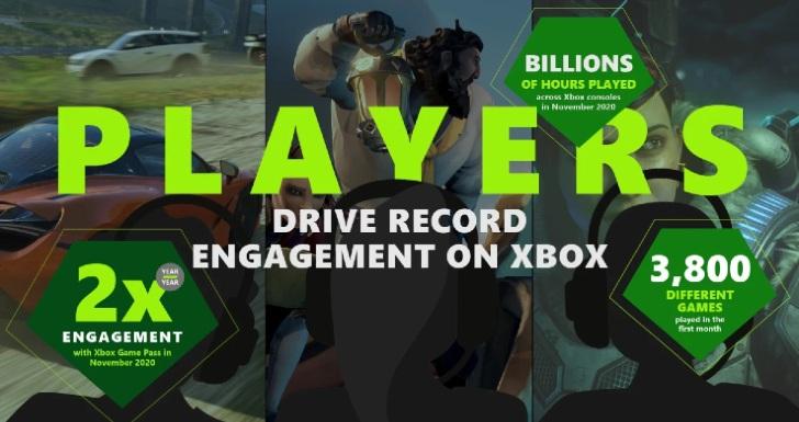Xbox Series X|S Launch