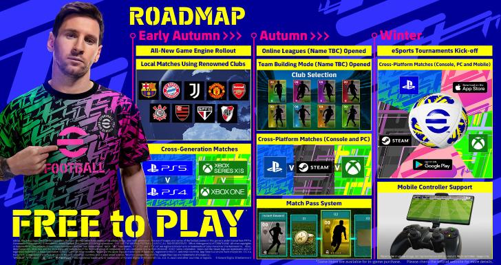 efootball-roadmap